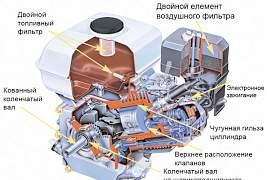 Двигатель для лодочного мотора 6.5 л.с. новый - Фото #3